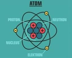 4a-atom_785587942